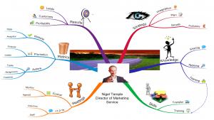Nigel Temple - Director of Marketing service