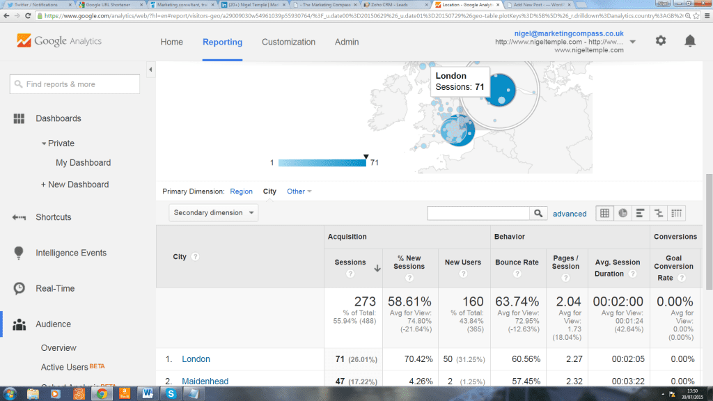 Google Analytics - were do my visitors come from
